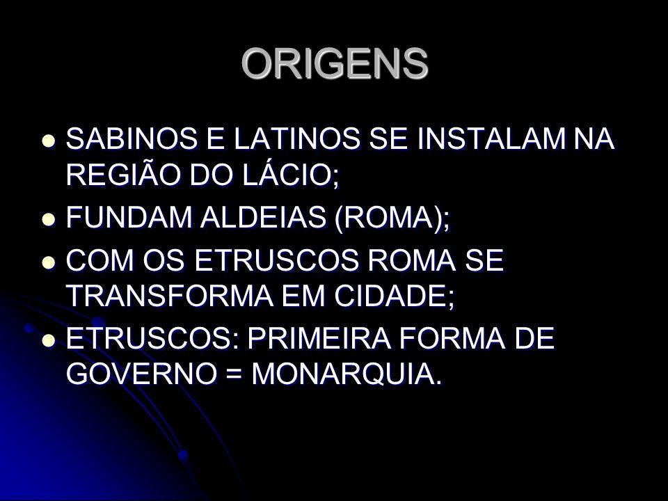 ORIGENS SABINOS E LATINOS SE INSTALAM NA REGIÃO DO LÁCIO;