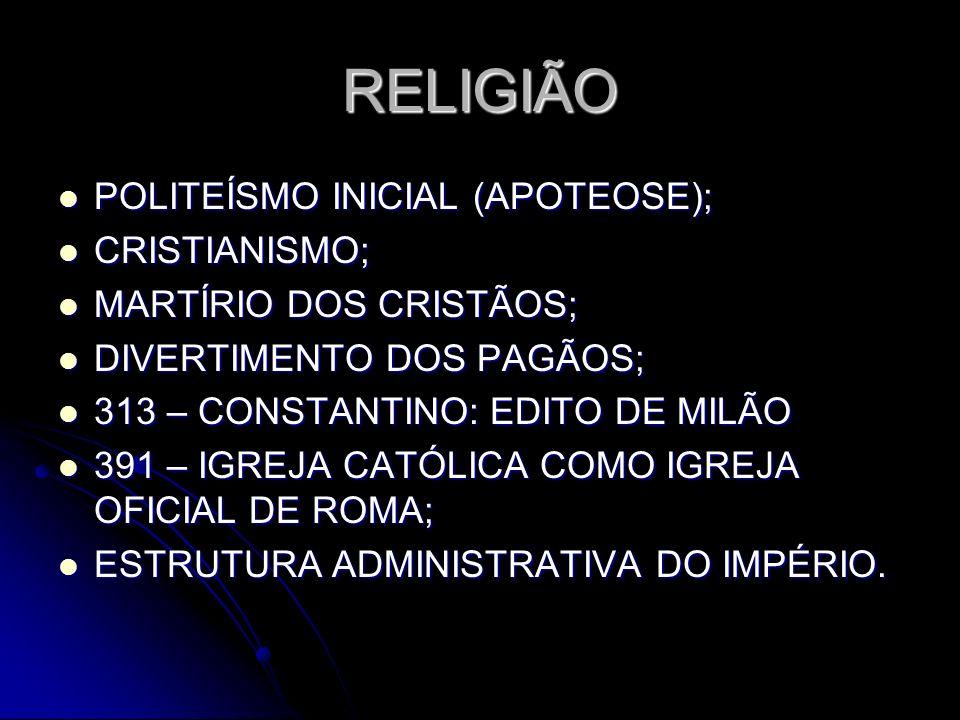 RELIGIÃO POLITEÍSMO INICIAL (APOTEOSE); CRISTIANISMO;