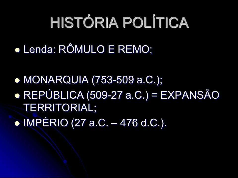 HISTÓRIA POLÍTICA Lenda: RÔMULO E REMO; MONARQUIA (753-509 a.C.);