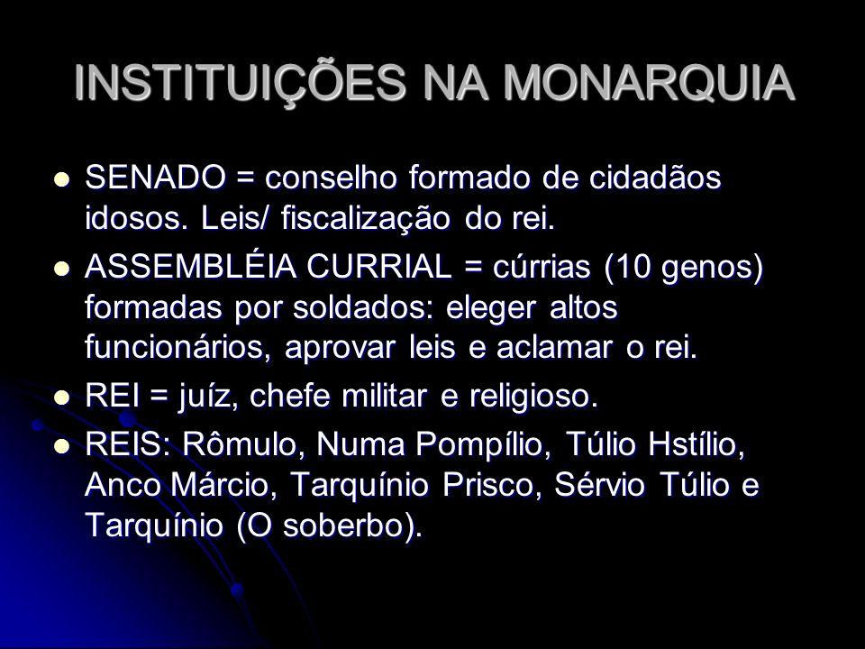 INSTITUIÇÕES NA MONARQUIA
