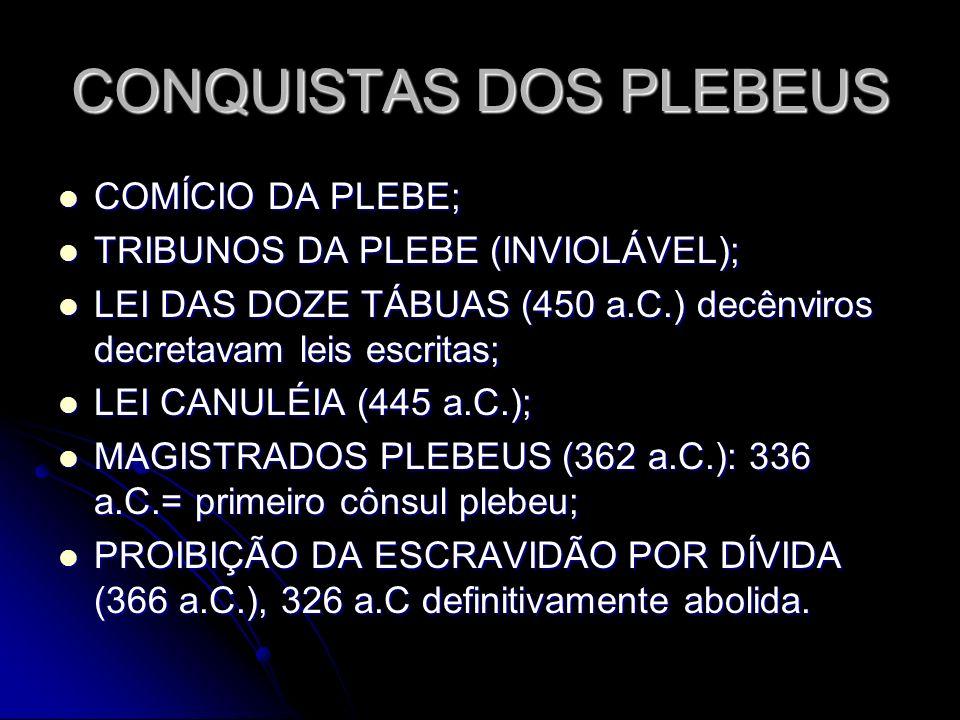 CONQUISTAS DOS PLEBEUS