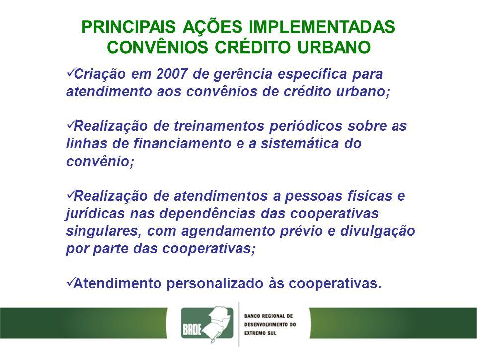 PRINCIPAIS AÇÕES IMPLEMENTADAS CONVÊNIOS CRÉDITO URBANO
