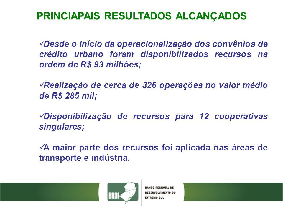 PRINCIAPAIS RESULTADOS ALCANÇADOS