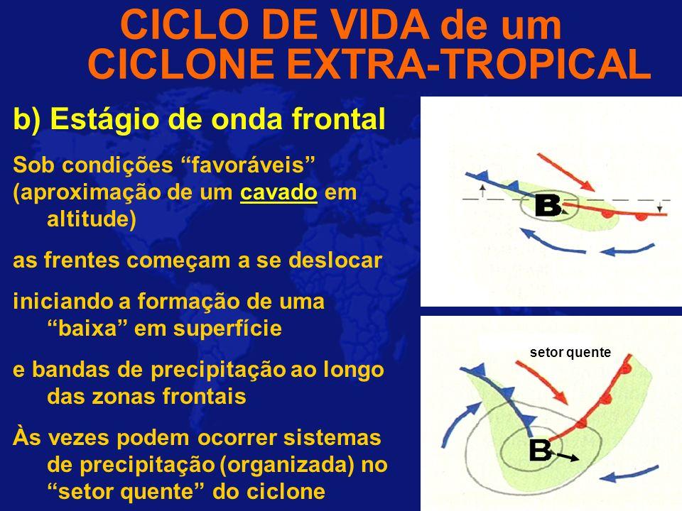 CICLO DE VIDA de um CICLONE EXTRA-TROPICAL