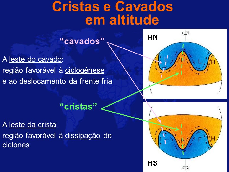 Cristas e Cavados em altitude