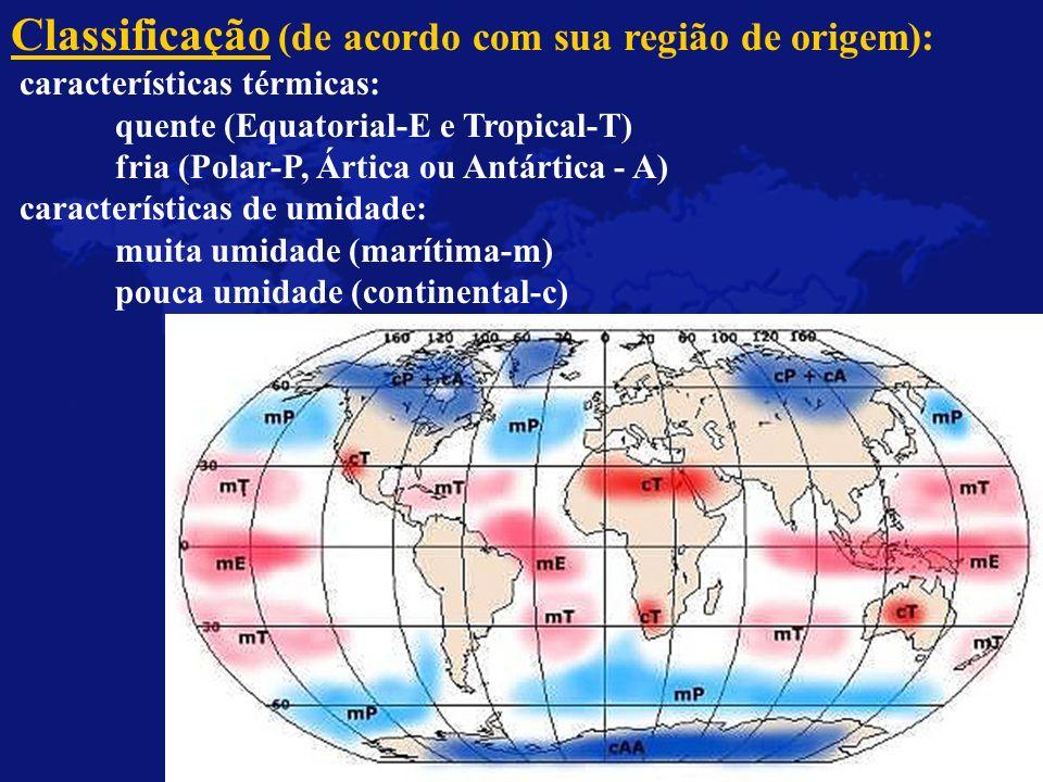 Classificação (de acordo com sua região de origem):