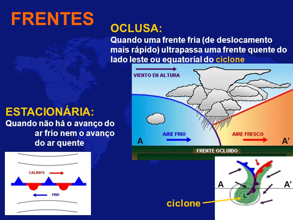 FRENTES OCLUSA: ESTACIONÁRIA: ciclone