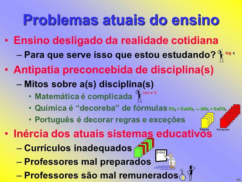 Problemas atuais do ensino