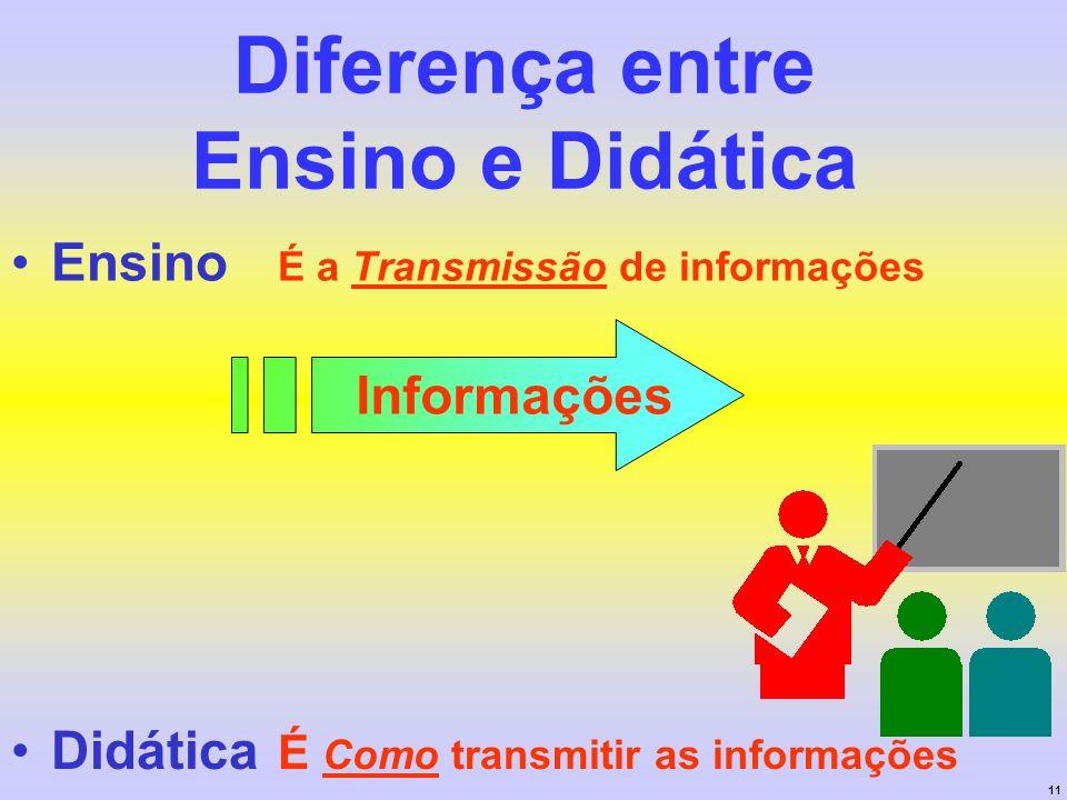 Diferença entre Ensino e Didática