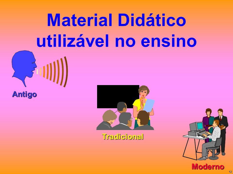Material Didático utilizável no ensino