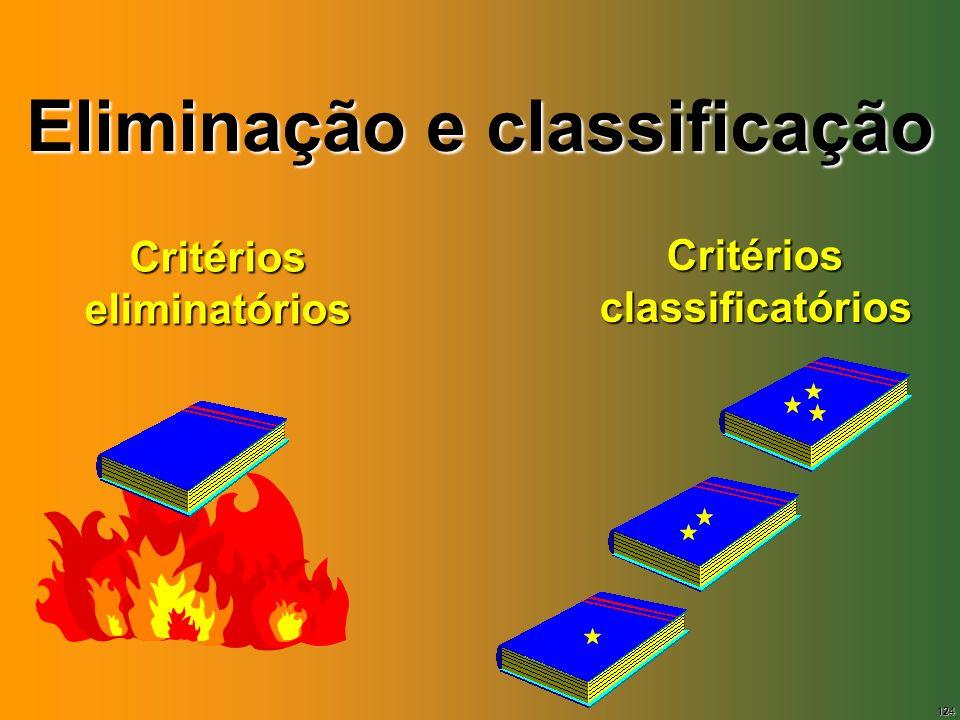 Eliminação e classificação