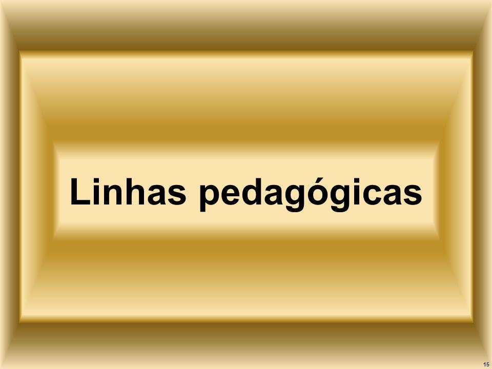 Linhas pedagógicas