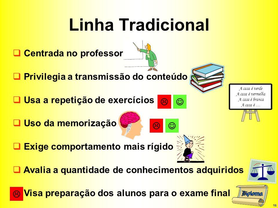 Linha Tradicional Centrada no professor