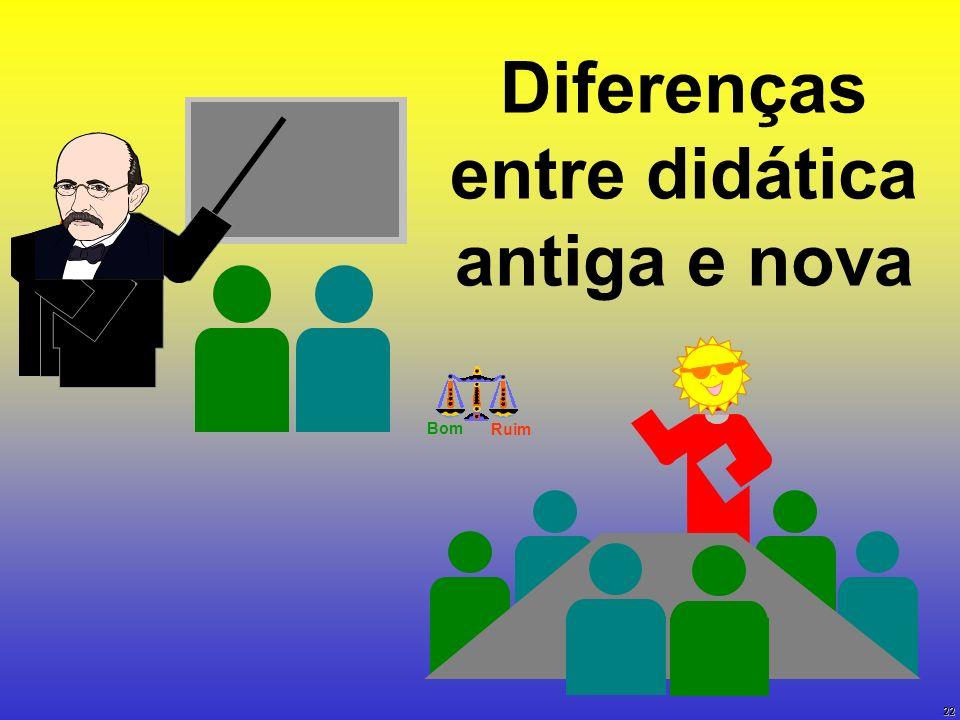 Diferenças entre didática antiga e nova