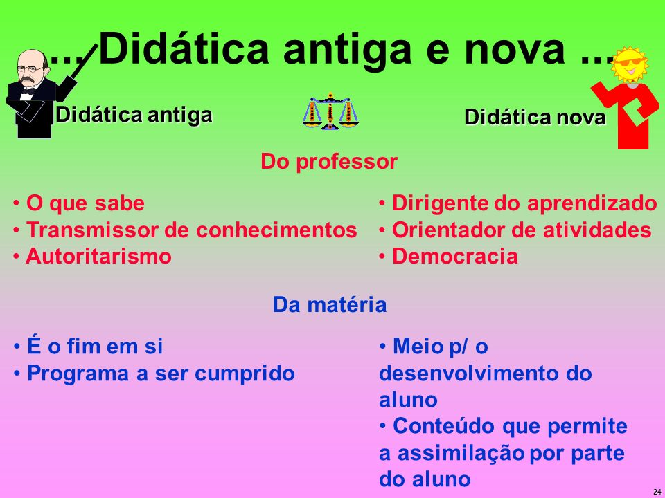 ... Didática antiga e nova ... Didática antiga Didática nova