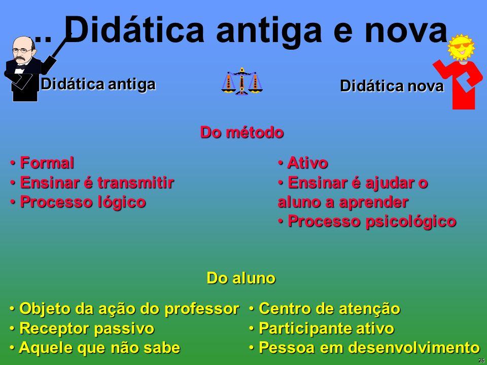 ... Didática antiga e nova Didática antiga Didática nova Do método