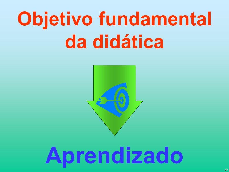 Objetivo fundamental da didática