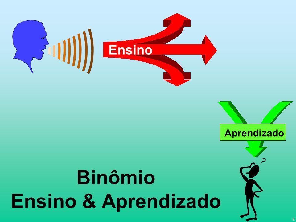 Binômio Ensino & Aprendizado