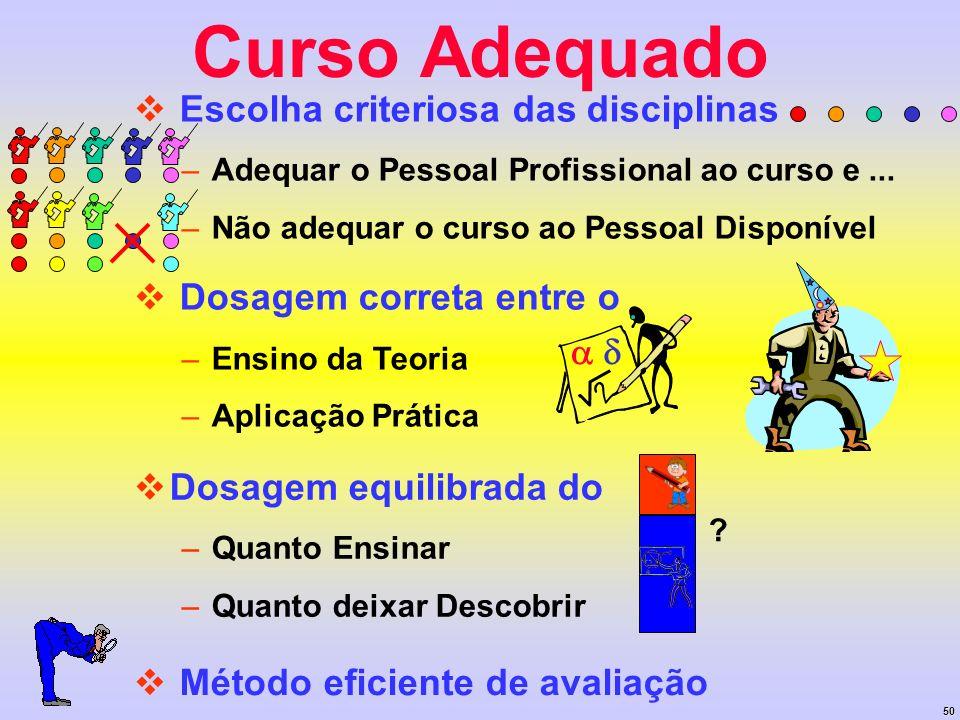Curso Adequado Escolha criteriosa das disciplinas