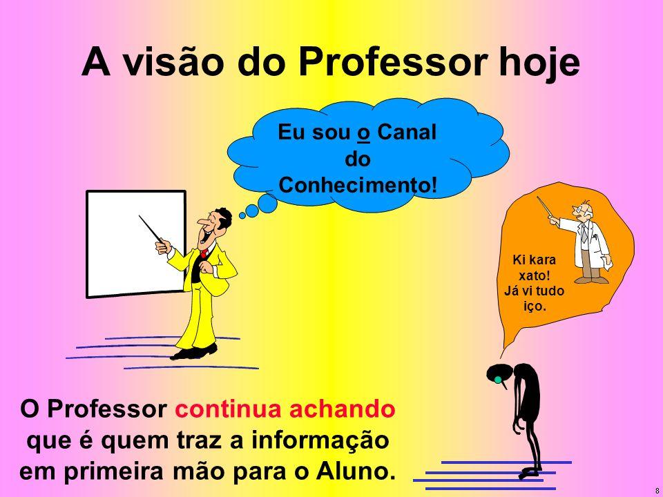 A visão do Professor hoje