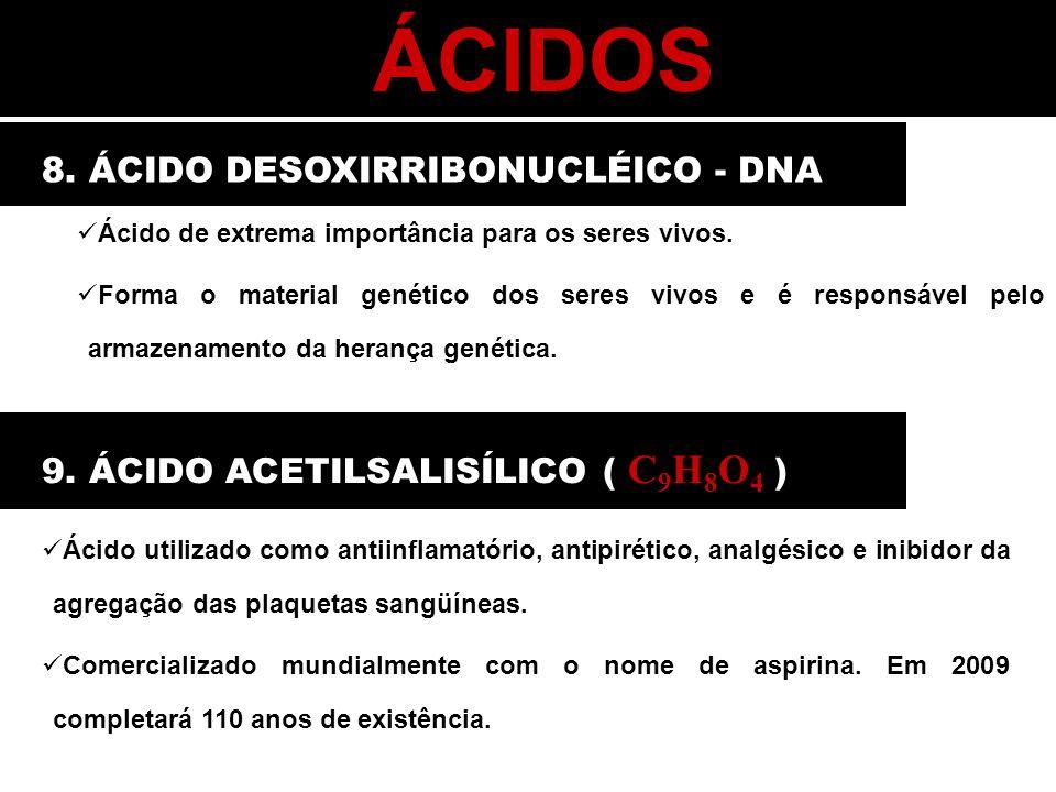 ÁCIDOS 8. ÁCIDO DESOXIRRIBONUCLÉICO - DNA