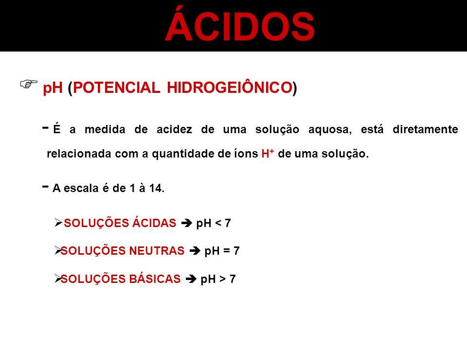 ÁCIDOS pH (POTENCIAL HIDROGEIÔNICO)