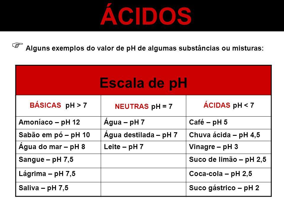 ÁCIDOS Alguns exemplos do valor de pH de algumas substâncias ou misturas: Escala de pH. BÁSICAS pH > 7.