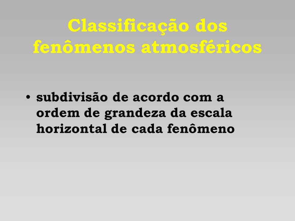 Classificação dos fenômenos atmosféricos