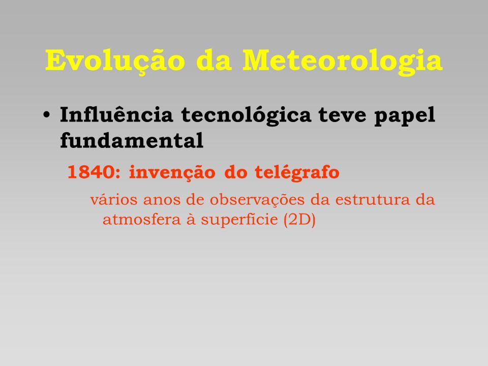 Evolução da Meteorologia