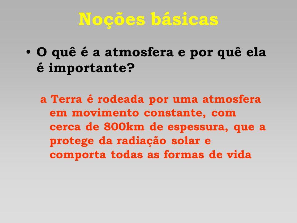 Noções básicas O quê é a atmosfera e por quê ela é importante