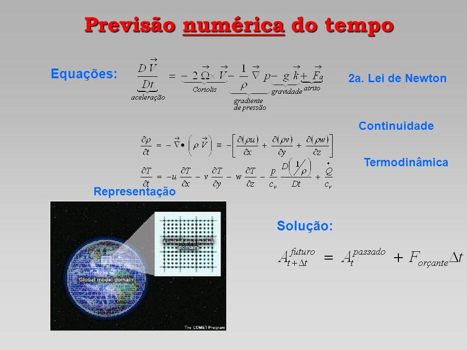 Previsão numérica do tempo