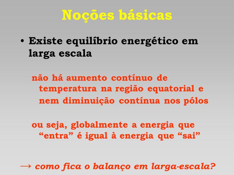 Noções básicas → como fica o balanço em larga-escala