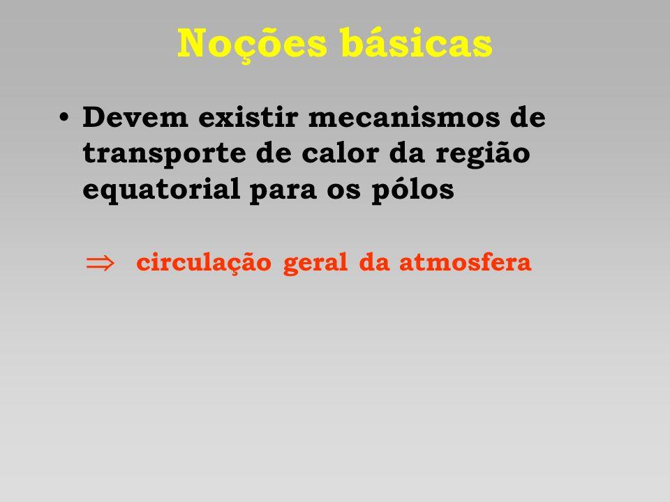 Noções básicas Devem existir mecanismos de transporte de calor da região equatorial para os pólos.