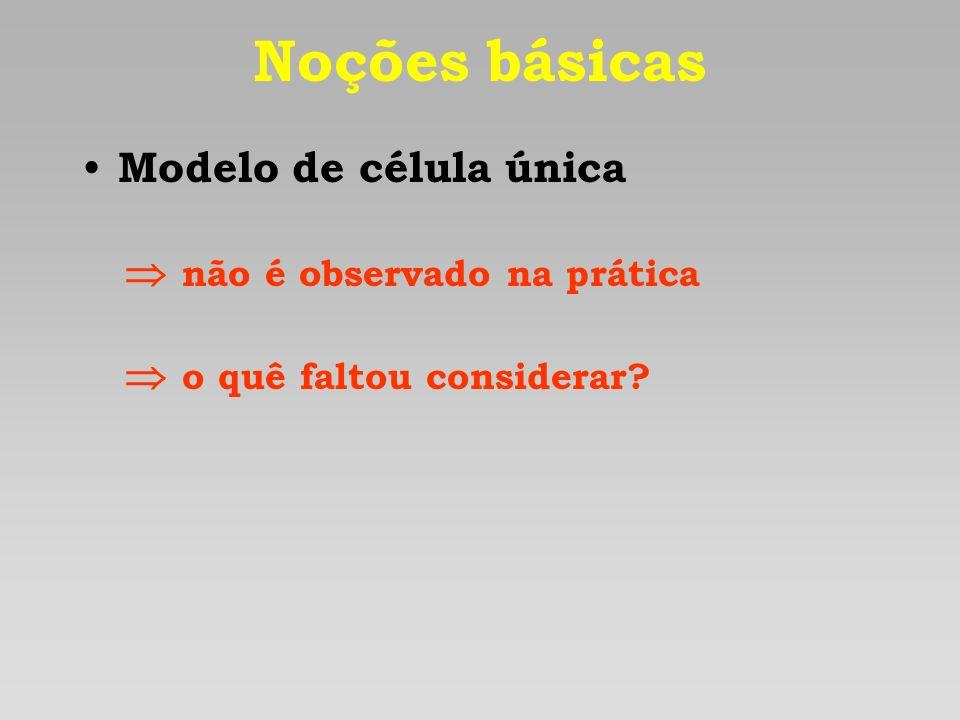 Noções básicas Modelo de célula única  não é observado na prática