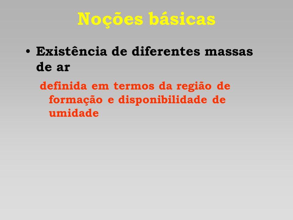 Noções básicas Existência de diferentes massas de ar