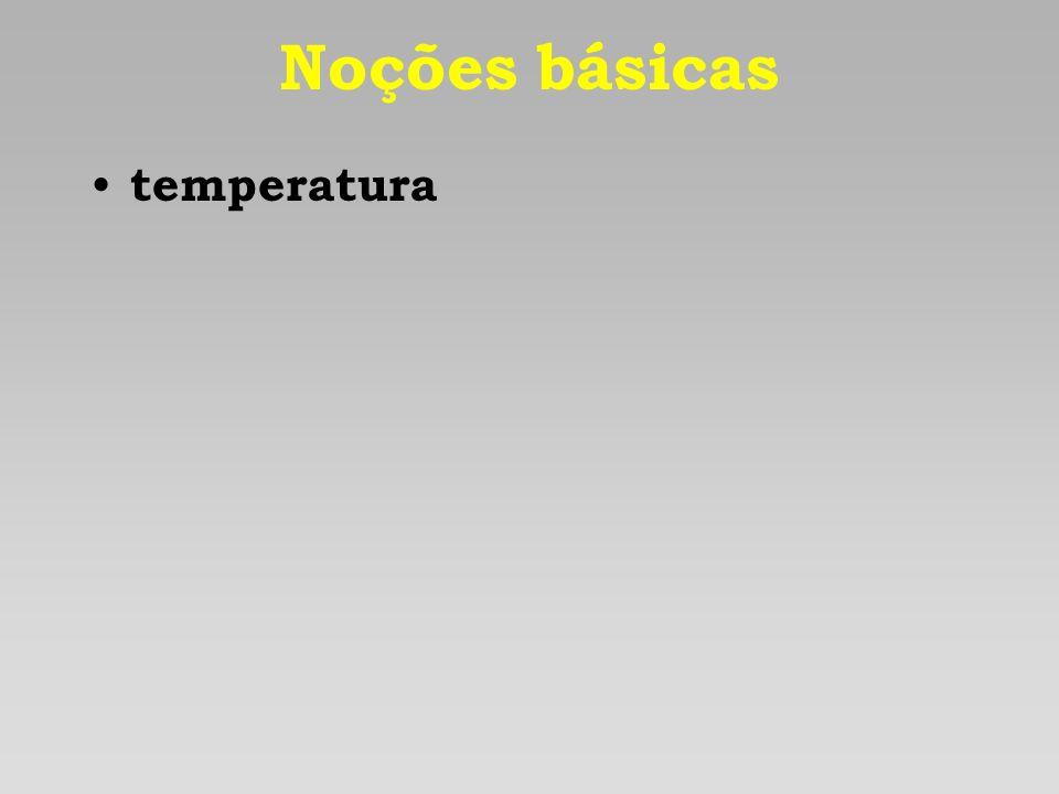 Noções básicas temperatura