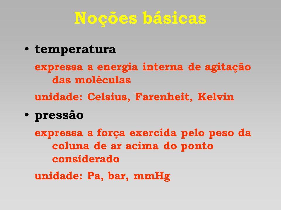 Noções básicas temperatura pressão