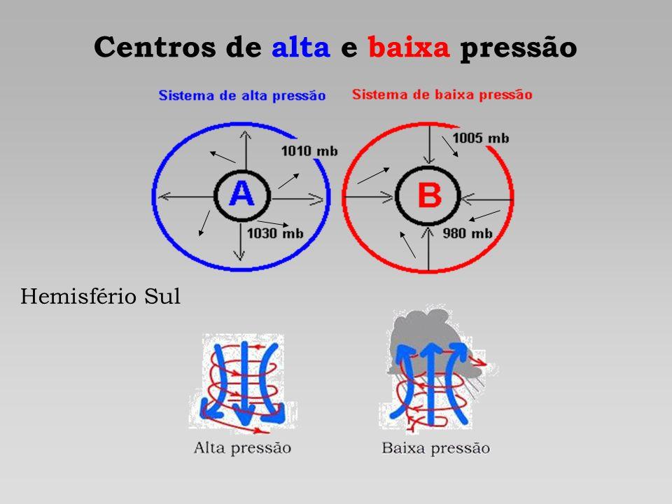 Centros de alta e baixa pressão