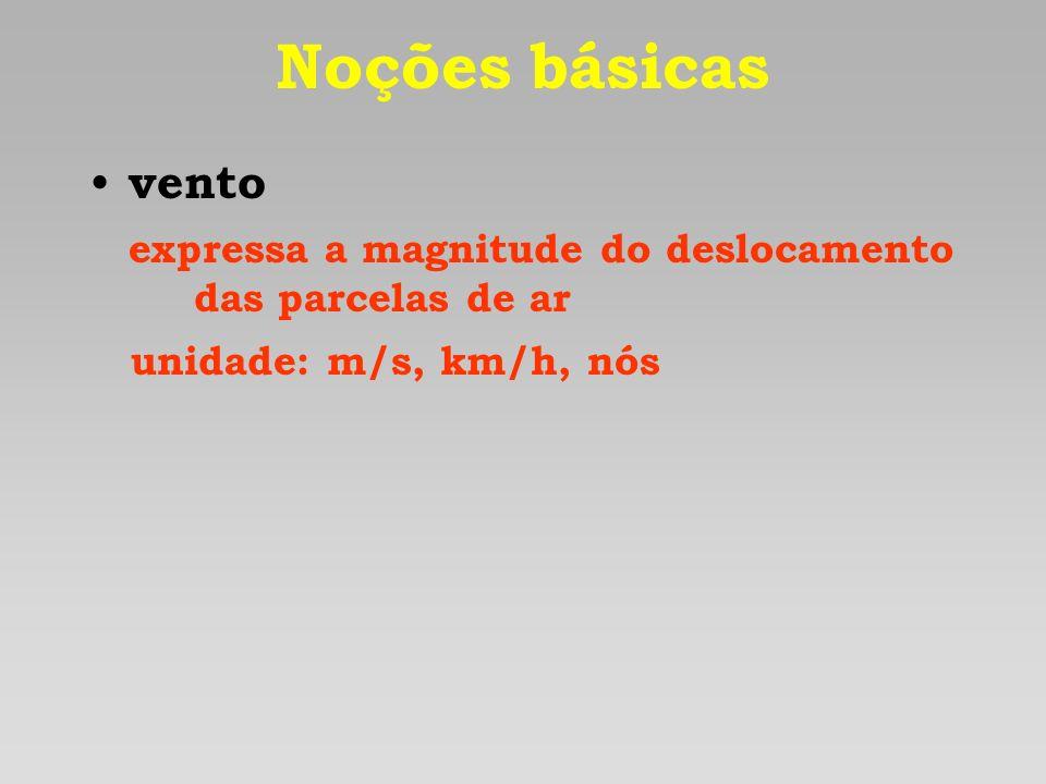 Noções básicas vento. expressa a magnitude do deslocamento das parcelas de ar.