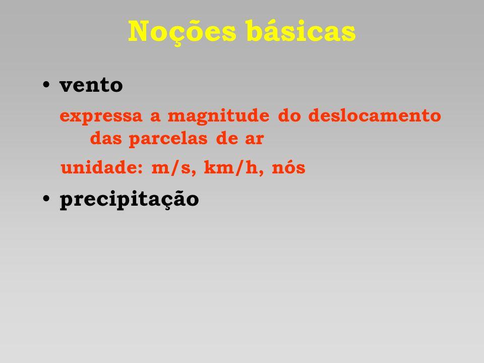 Noções básicas vento precipitação