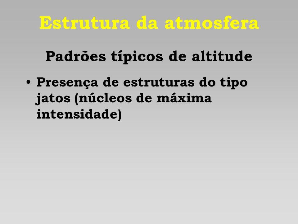 Estrutura da atmosfera Padrões típicos de altitude