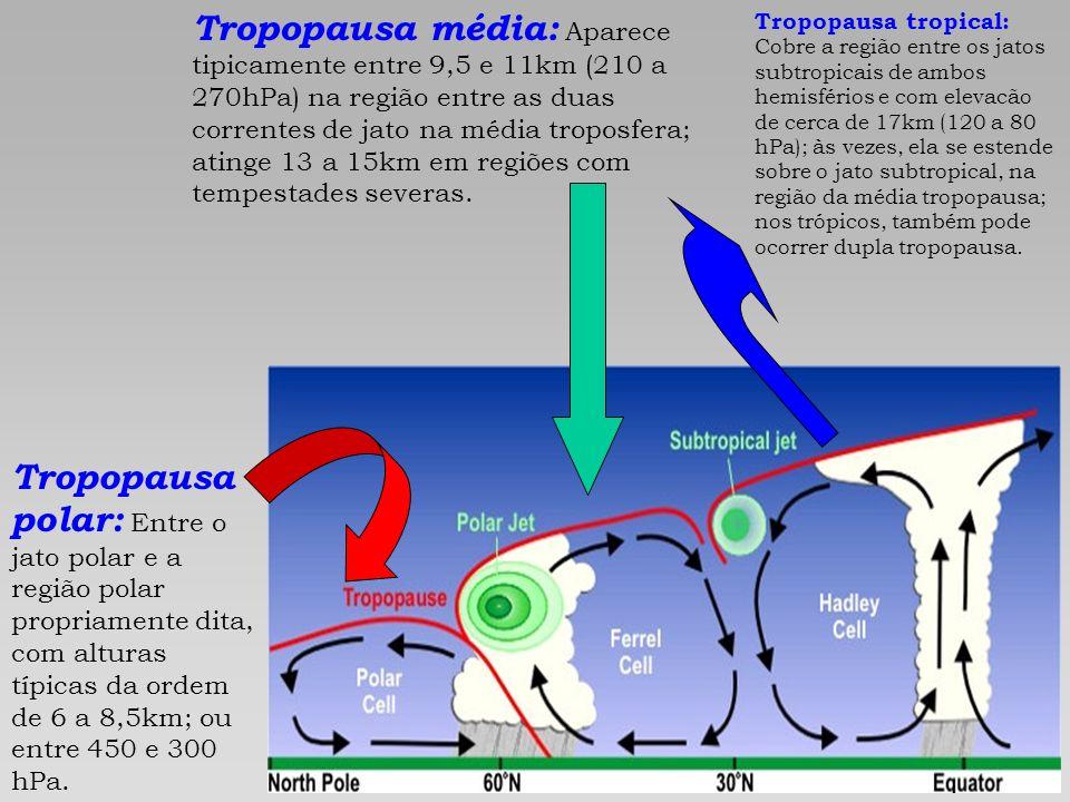 Tropopausa média: Aparece tipicamente entre 9,5 e 11km (210 a 270hPa) na região entre as duas correntes de jato na média troposfera; atinge 13 a 15km em regiões com tempestades severas.