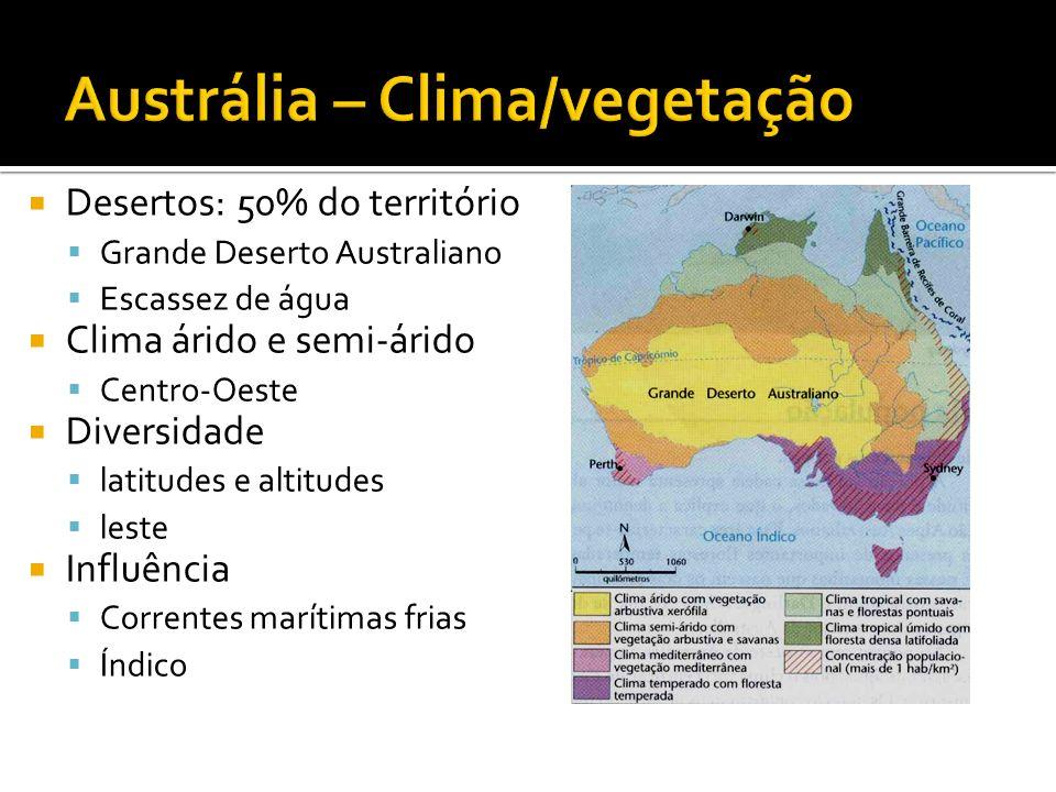 Austrália – Clima/vegetação
