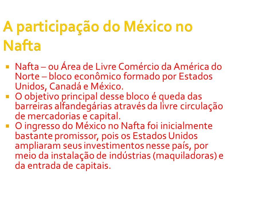 A participação do México no Nafta