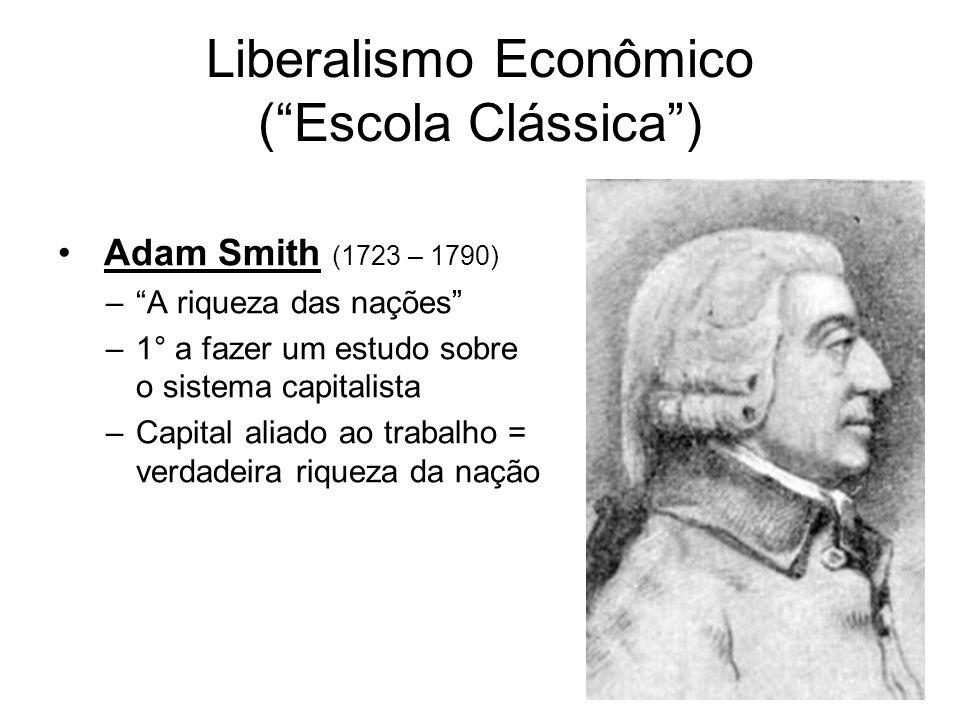 Liberalismo Econômico ( Escola Clássica )