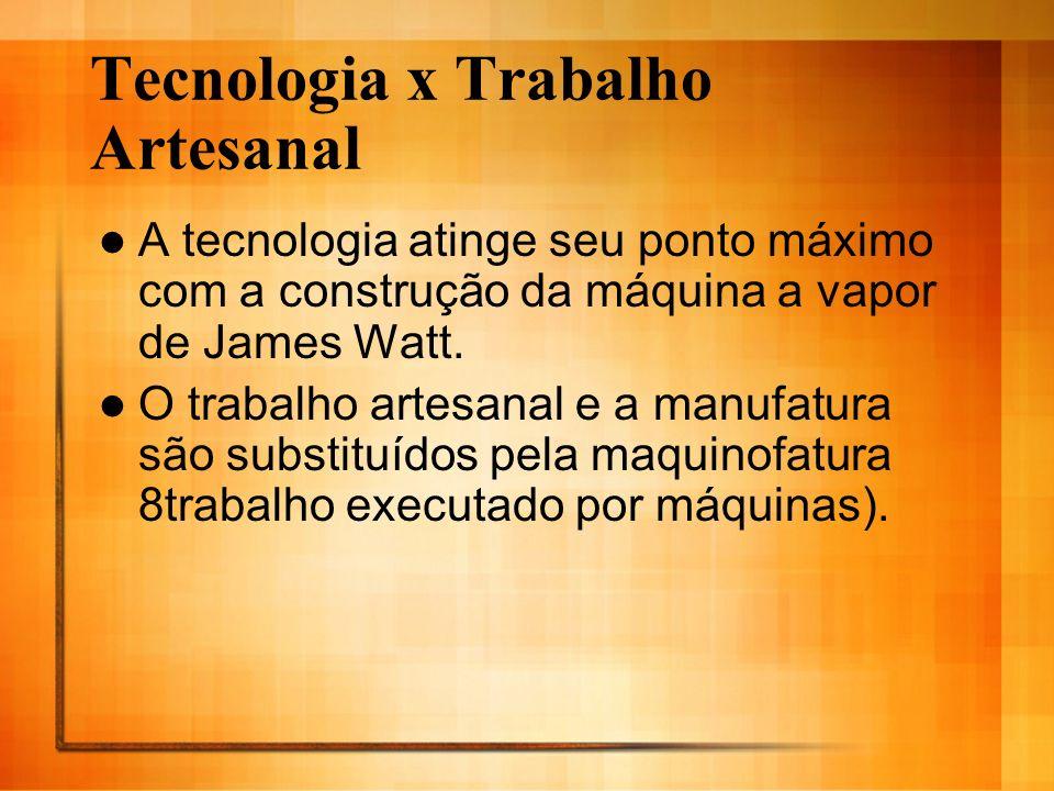 Tecnologia x Trabalho Artesanal