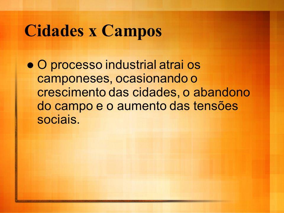 Cidades x Campos