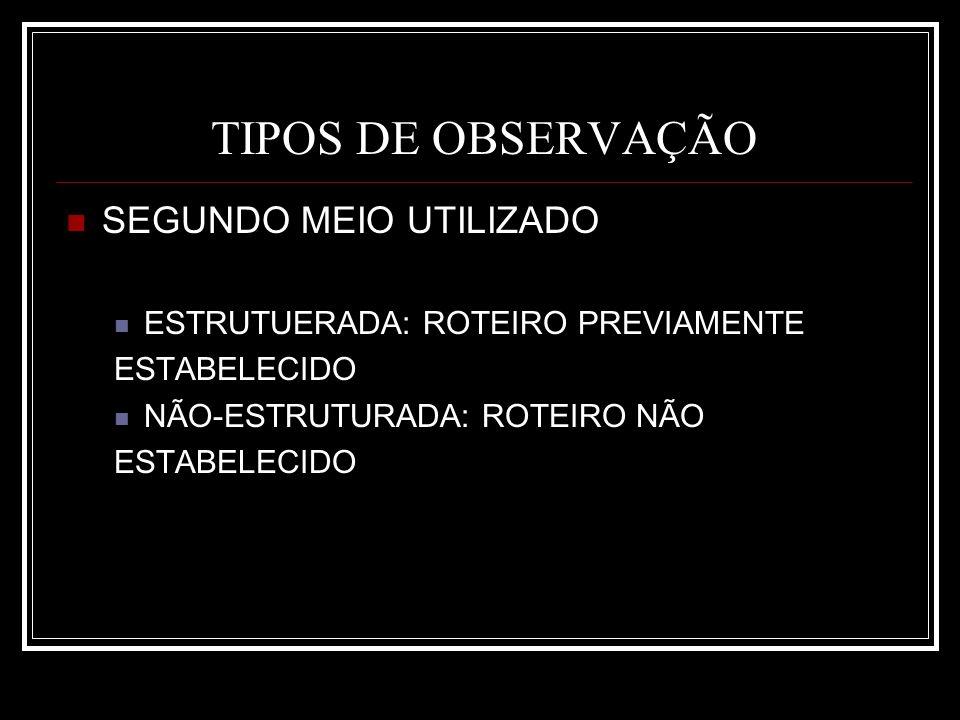 TIPOS DE OBSERVAÇÃO SEGUNDO MEIO UTILIZADO