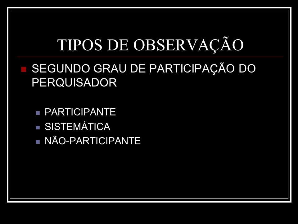 TIPOS DE OBSERVAÇÃO SEGUNDO GRAU DE PARTICIPAÇÃO DO PERQUISADOR