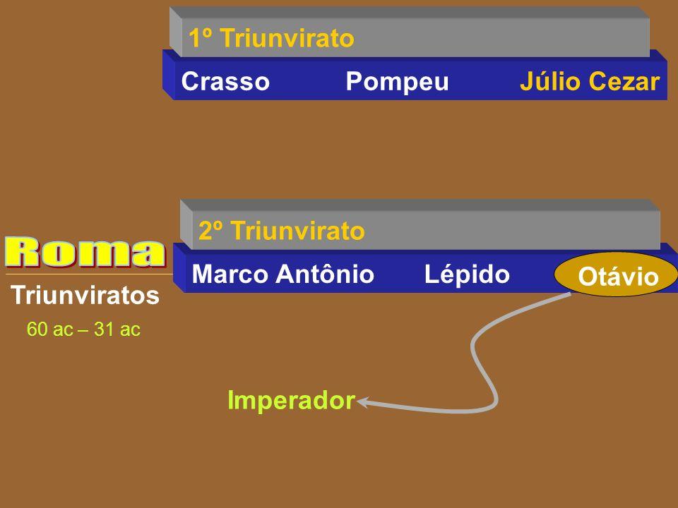 Roma 1º Triunvirato Crasso Pompeu Júlio Cezar 2º Triunvirato